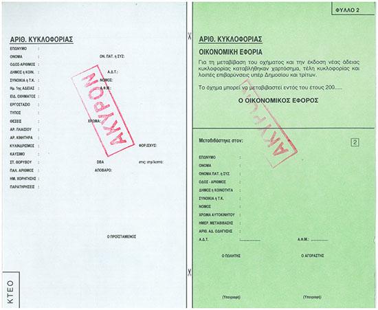 Tłumaczenie Prawa Jazdy Na Angielski
